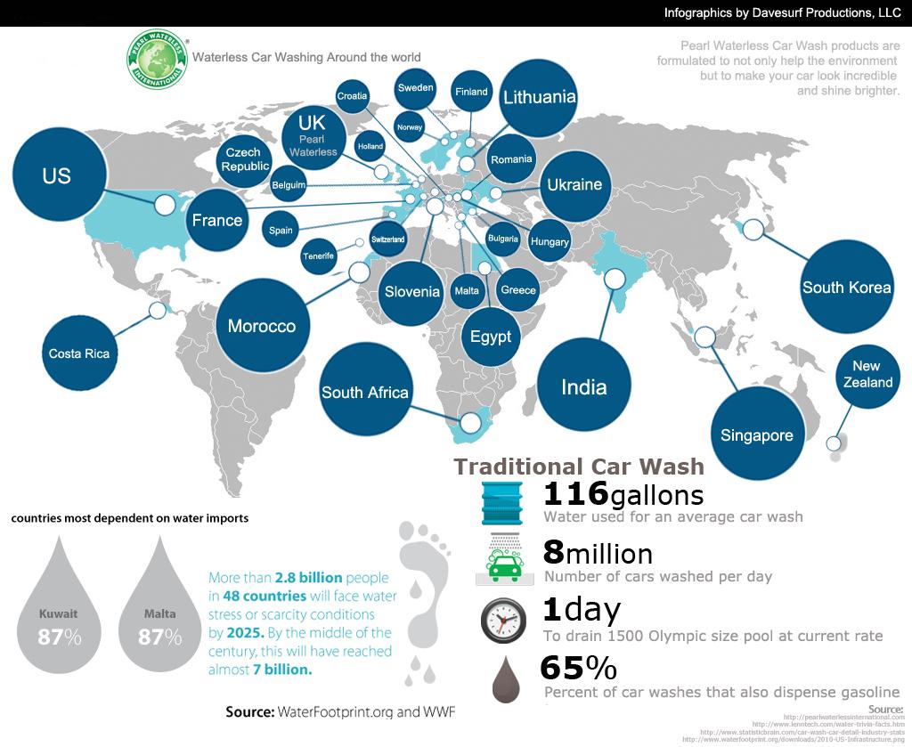 Pearl-Waterless-Car-Wash-Dealer-Around-the-World-Update